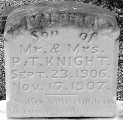 Ralphi Knight