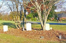 Paul Furr Family Graveyard