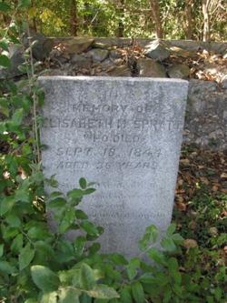 Elizabeth M. Spratt