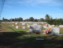 Woolmarket Cemetery