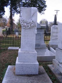 Anne B. <I>Pryor</I> Sloss