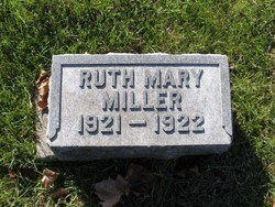 Ruth Mary Miller