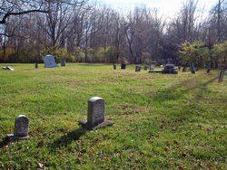 Parent Cemetery