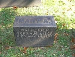 "Mary Ann ""Mamie"" <I>Watterson</I> Bate"