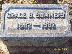 Grace R. <I>Baker</I> Summers