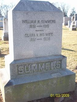 William H Summers