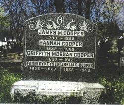 James Morgan Cooper