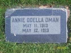 Anna Odella Oman