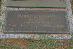 Warren N Wicks