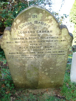 Leonard Graham Nightingale