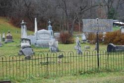 Keeney Settlement Cemetery