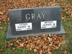 Harry Martin Gray