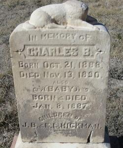 Charles B Hickman