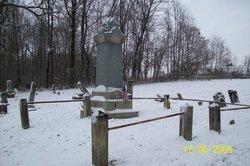 Miles Chapel Cemetery