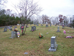 Midway Church of Christ Cemetery