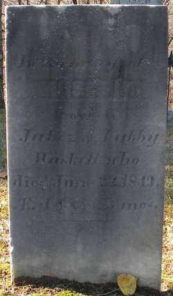 Moses M. Haskell