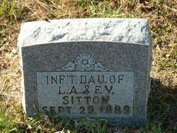 Inf. Dau. Of L A & F V Sitton