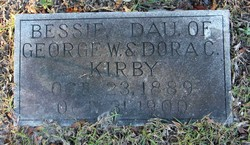 Bessie Kirby