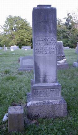 Mary K. <I>Wilkes</I> Abernathy