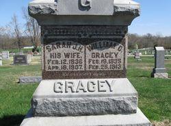 William Crittenden Gracey