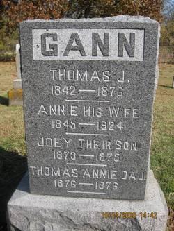 Joseph W. Gann