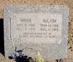 Anna Steckline