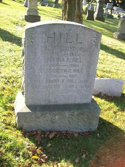 William Boyd Hill