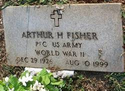 Arthur Hall Fisher
