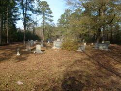 Honeycutt-Matthews Cemetery