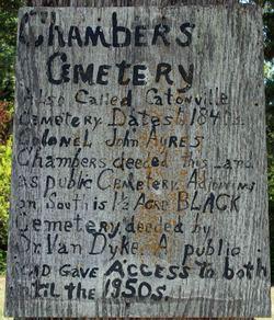 Catonville Cemetery