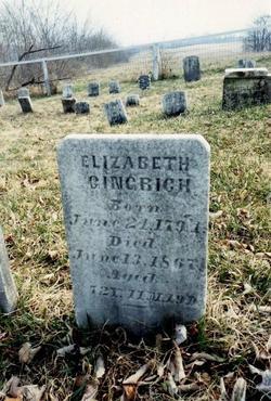 Elizabeth Anna <I>Light</I> Gingrich