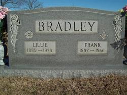 Frank Bradley
