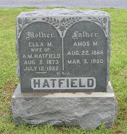 Ella Mary <I>Cable</I> Hatfield