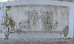 Dillie Crain Spencer