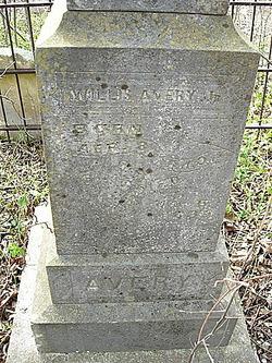 Willis Avery Jr.