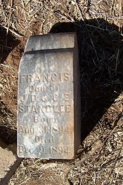 Francis Standlee
