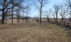Cundiff Cemetery