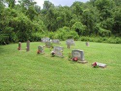 Acres Cemetery