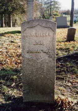 George W. Gideon