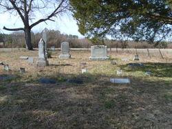 Raney-Mallory Family Cemetery