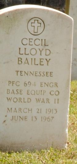 Cecil Lloyd Bailey