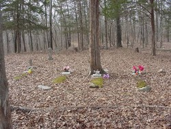 Casteel Cemetery