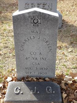 Maj Charles Jones Green