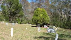 Pettit Cemetery