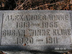 Alexander Winne