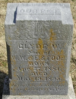 Clyde W. Stoops