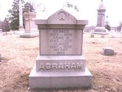 Claude Abraham