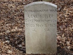 Levi Keeler