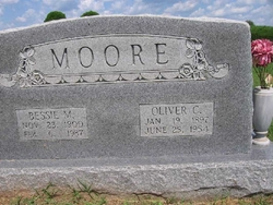 Bessie Mildred <I>Harned</I> Moore
