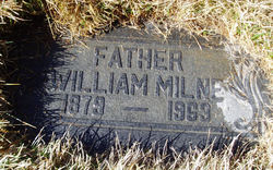 William Henry Milne